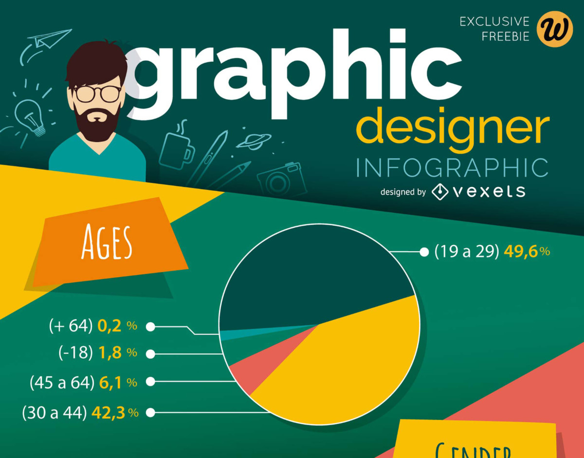 What is a Graphic Designer Infographic – Web Design ...